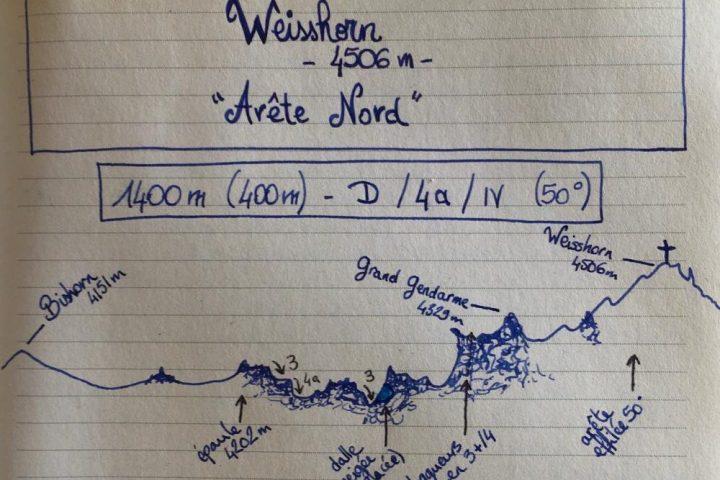 descriptif sommaire de l'arête nord du Weisshorn